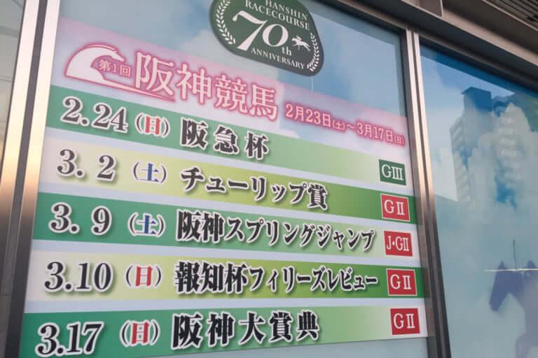 第1回阪神競馬スケジュール