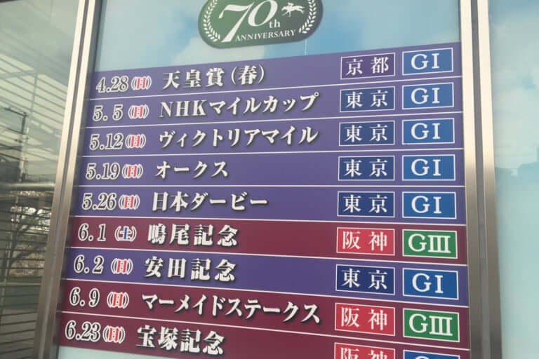 阪神競馬場の今後のスケジュール